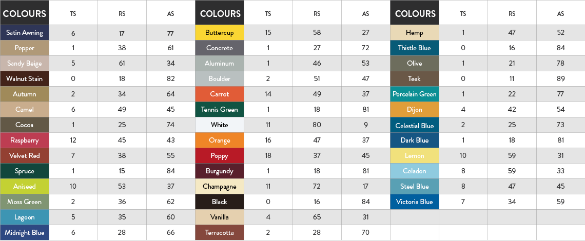 Ferrari 502 Colour Chart