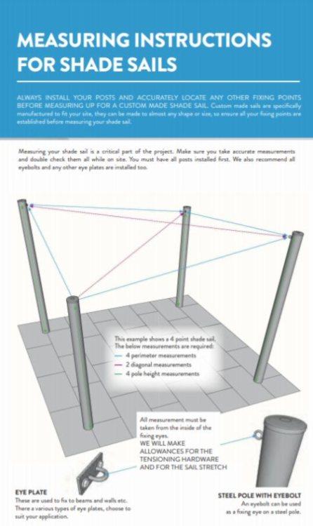 Shade Sail Measuring Guide